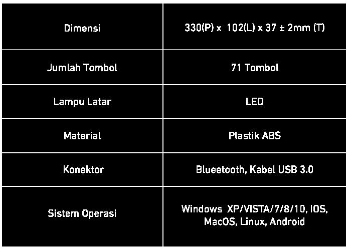 Tabel Spek Daxa M71 Pro