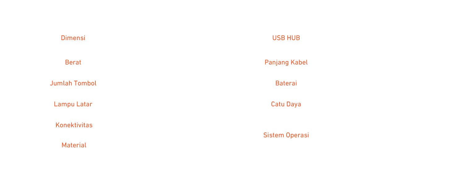 Tabel m84